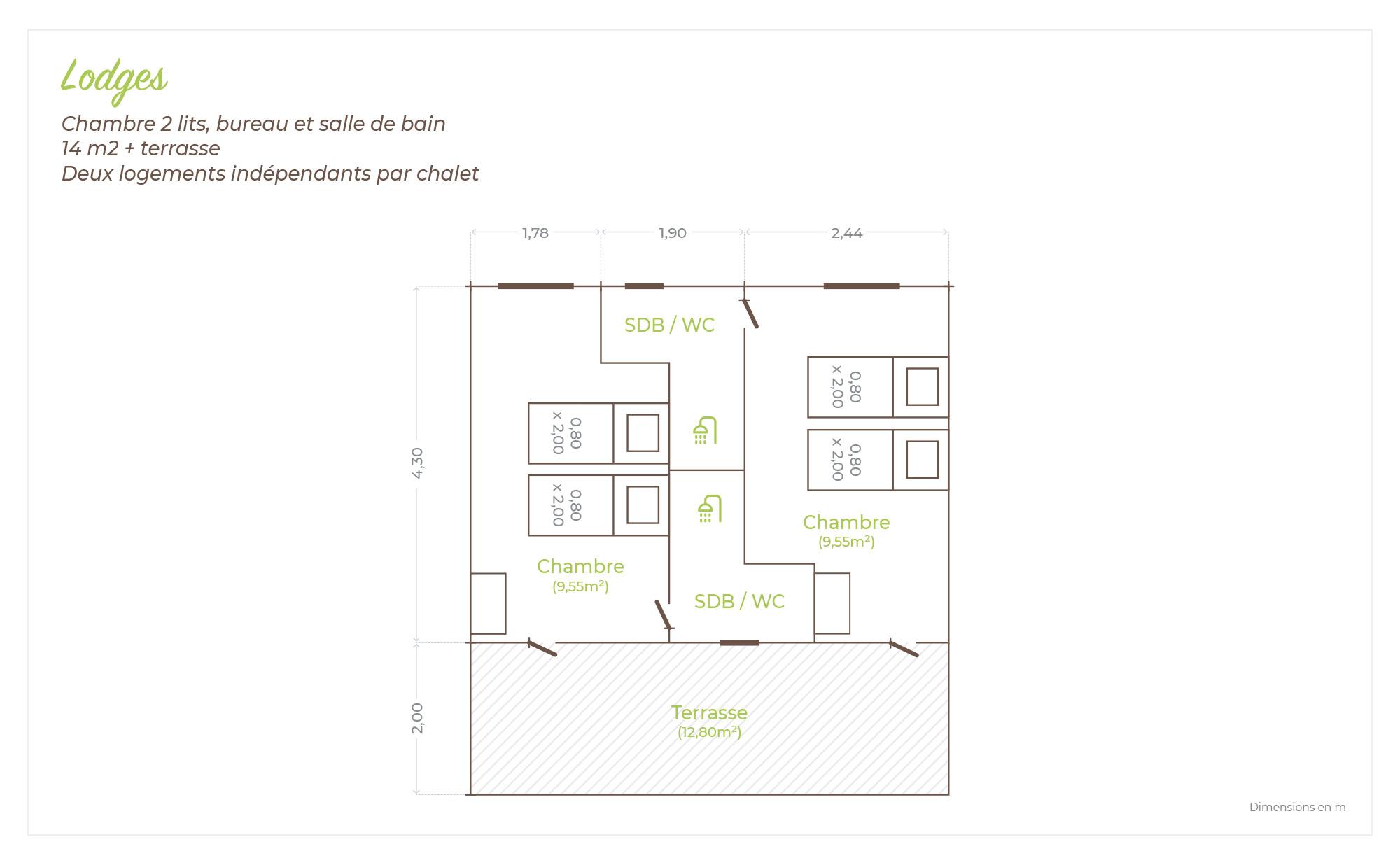 Le Plan des Lodges